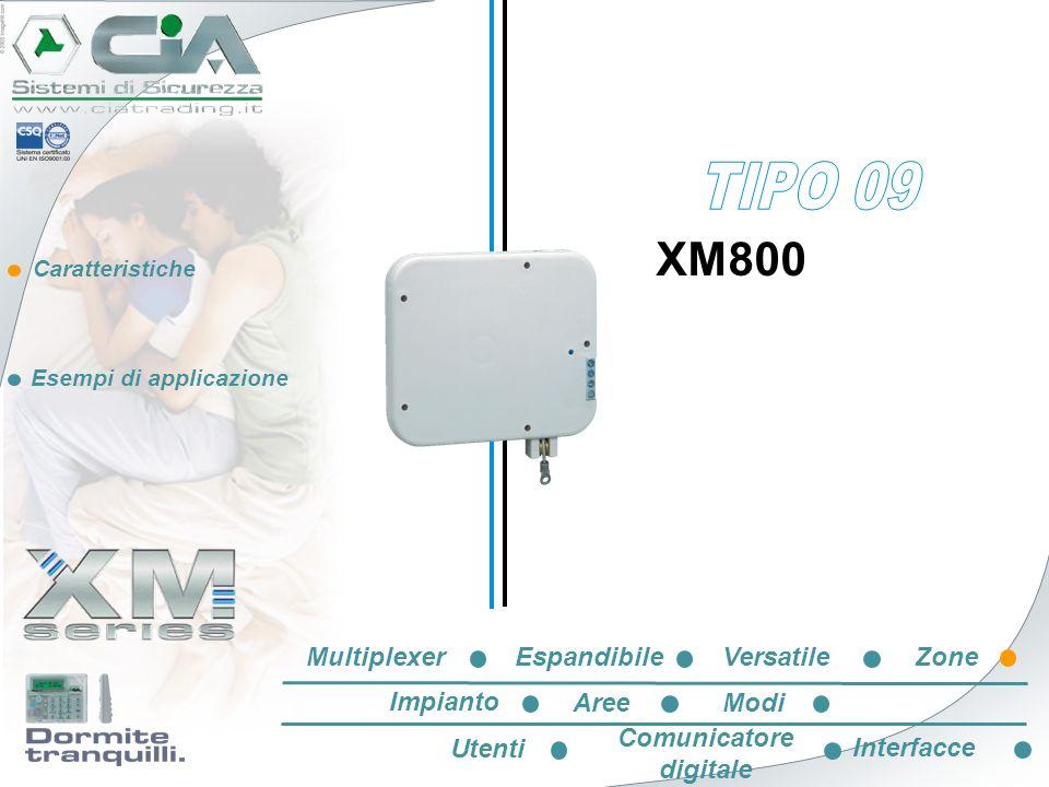 Caratteristiche Esempi di applicazione XM800 EspandibileVersatileZone Impianto AreeModi Utenti Comunicatore digitale Interfacce Multiplexer