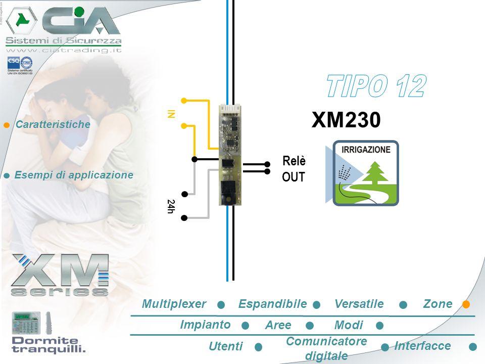 Caratteristiche Esempi di applicazione Relè OUT XM230 IN 24h EspandibileVersatileZone Impianto AreeModi Utenti Comunicatore digitale Interfacce Multip
