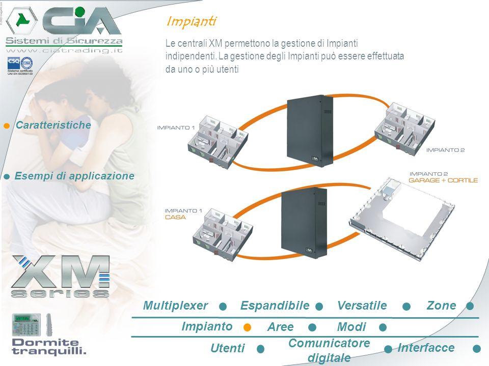 Caratteristiche Esempi di applicazione Impianti Le centrali XM permettono la gestione di Impianti indipendenti. La gestione degli Impianti può essere