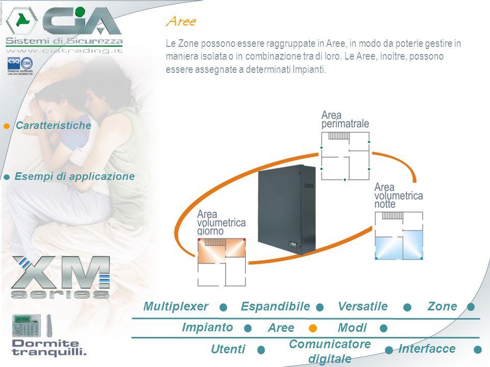 Caratteristiche Esempi di applicazione Aree Le Zone possono essere raggruppate in Aree, in modo da poterle gestire in maniera isolata o in combinazion