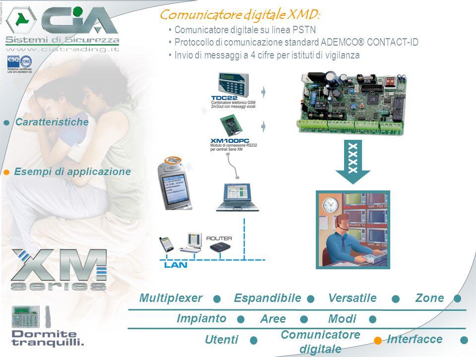 Caratteristiche Esempi di applicazione Comunicatore digitale XMD: Comunicatore digitale su linea PSTN Protocollo di comunicazione standard ADEMCO® CON