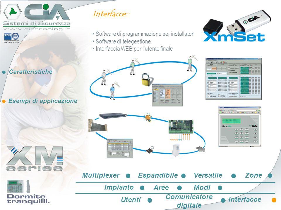 Caratteristiche Esempi di applicazione Interfacce:: Software di programmazione per installatori Software di telegestione Interfaccia WEB per lutente f