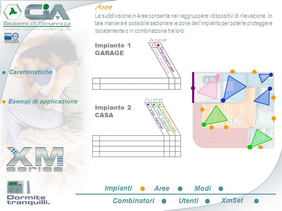 Caratteristiche Esempi di applicazione Volumetrica Impianto 1 GARAGE Impianto 2 CASA Aree Perimetrale Vol. Notte Vol. Giorno Perimetrale Aree La suddi