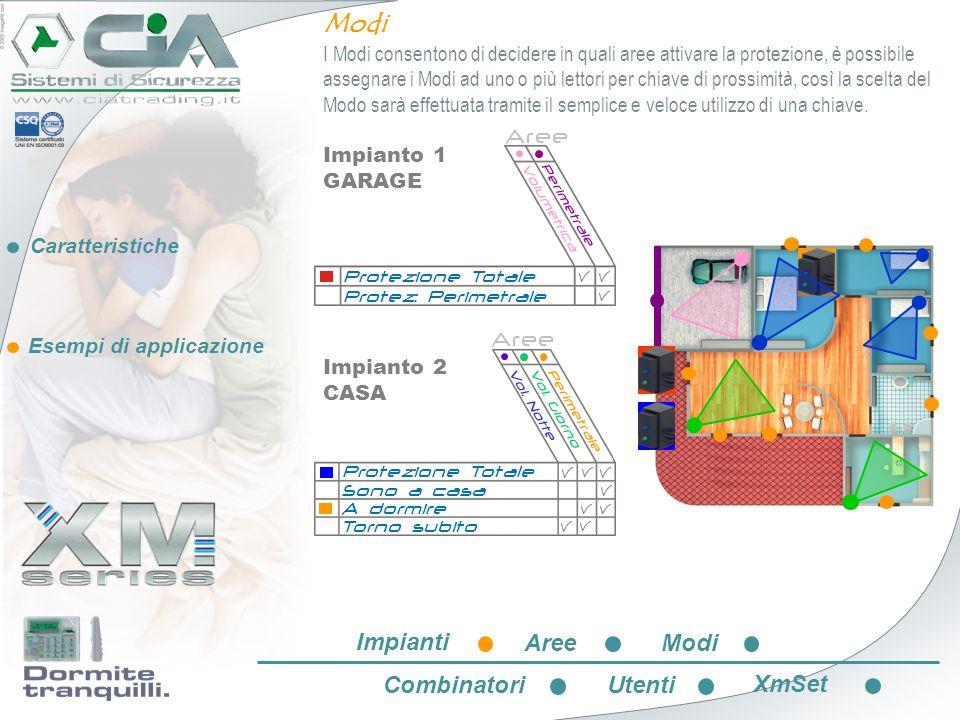 Caratteristiche Esempi di applicazione Volumetrica Impianto 1 GARAGE Impianto 2 CASA Aree Perimetrale Protezione Totale Protez. Perimetrale Torno subi