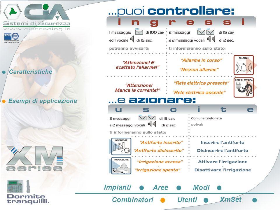 Caratteristiche Esempi di applicazione Impianti AreeModi Utenti XmSet Combinatori