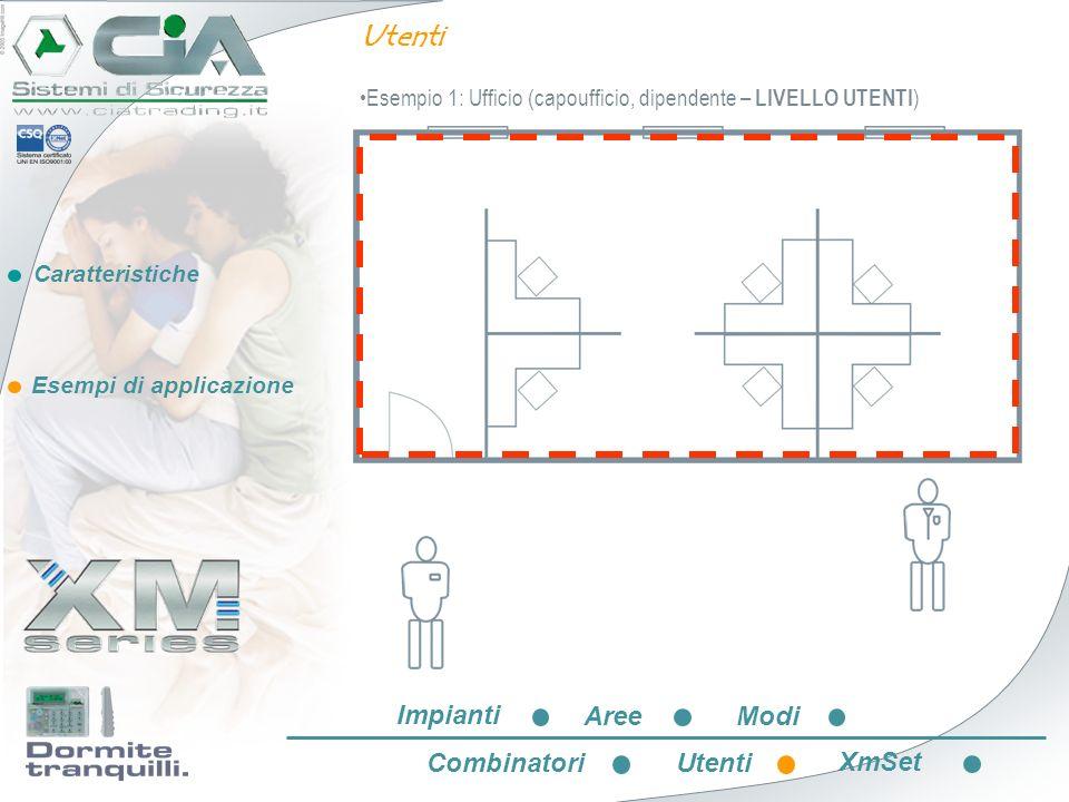Caratteristiche Esempi di applicazione Impianti AreeModi Utenti XmSet Combinatori Utenti Esempio 1: Ufficio (capoufficio, dipendente – LIVELLO UTENTI