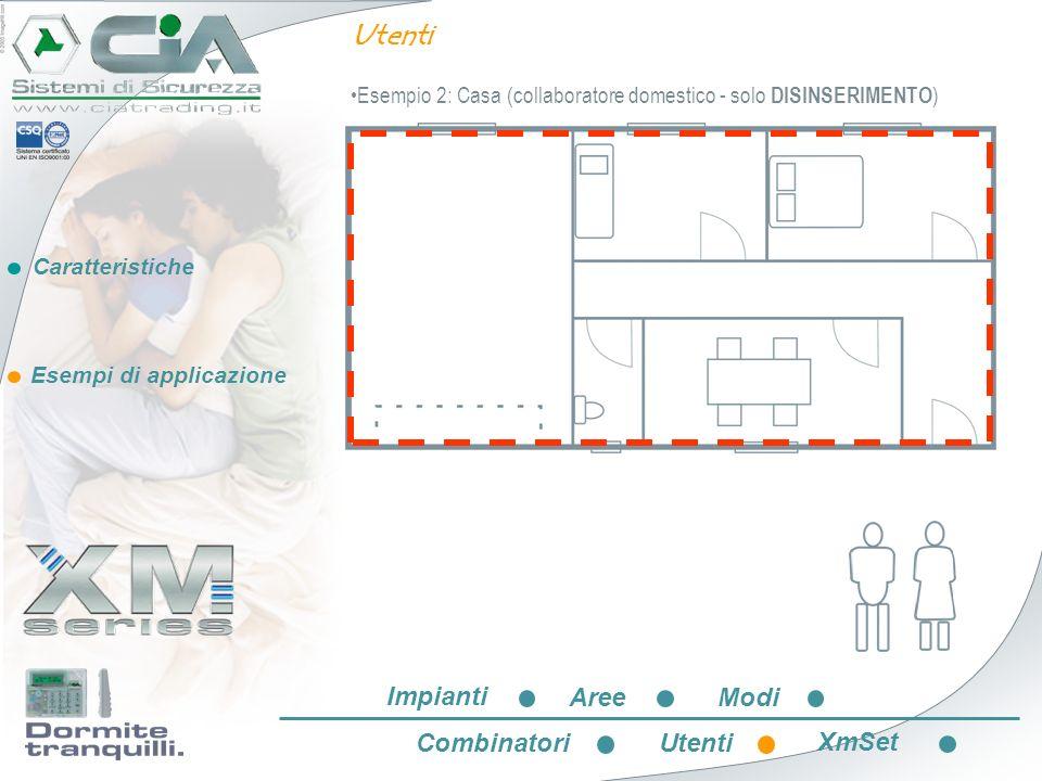 Caratteristiche Esempi di applicazione Impianti AreeModi Utenti XmSet Combinatori Utenti Esempio 2: Casa (collaboratore domestico - solo DISINSERIMENT
