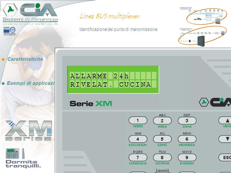 Caratteristiche Esempi di applicazione EspandibileVersatileZone Impianto AreeModi Utenti Comunicatore digitale Interfacce Multiplexer Linea BUS multip