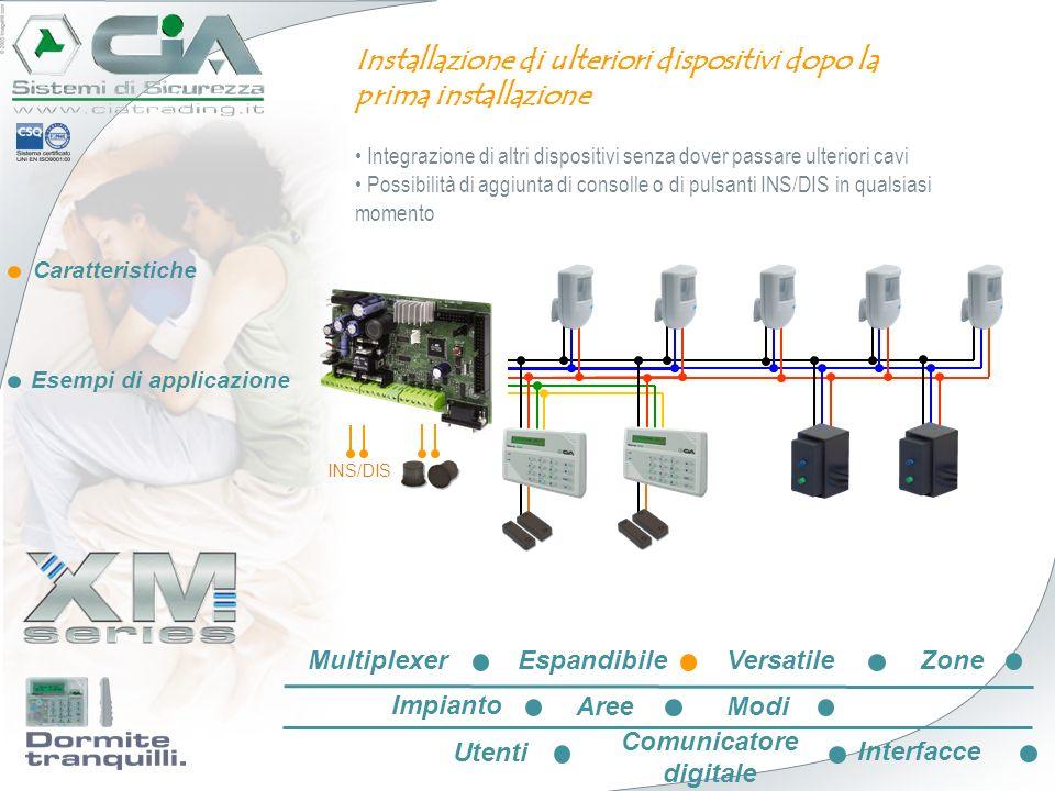 Caratteristiche Esempi di applicazione Fino a 32 utenti: Abilitazioni specifiche Chiave elettronica Funzione di blocco Installatore Livelli di priorità EspandibileVersatileZone Impianto AreeModi Utenti Comunicatore digitale Interfacce Multiplexer