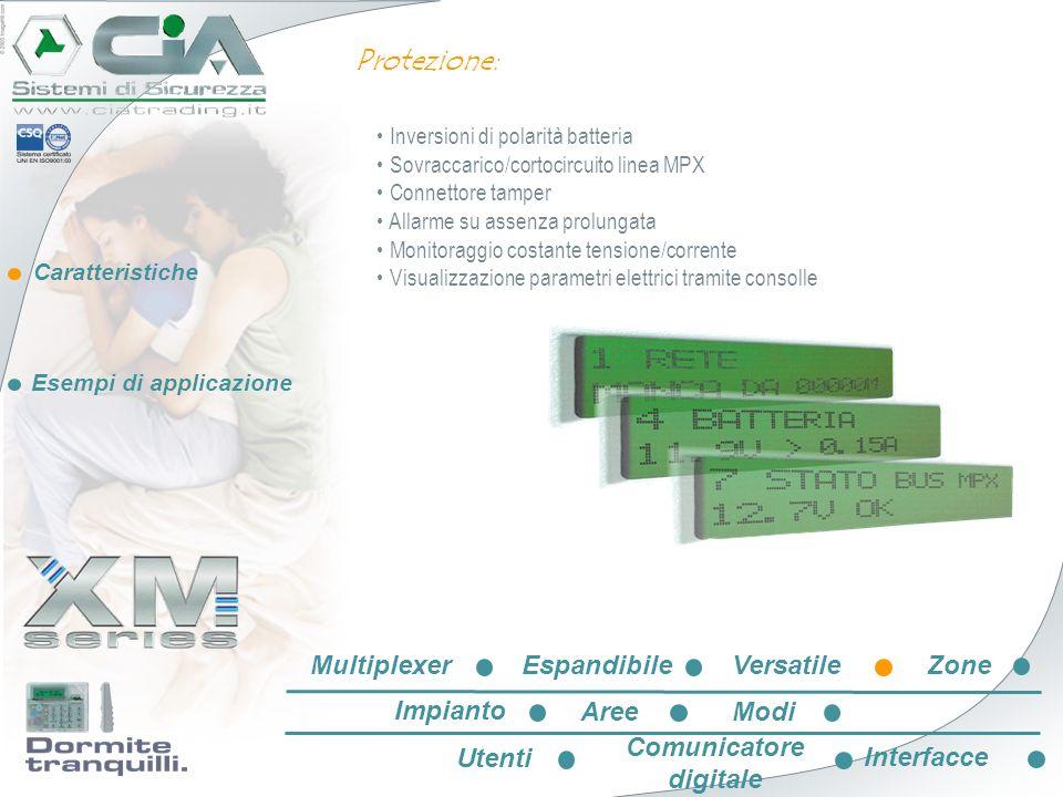 Caratteristiche Esempi di applicazione Protezione: Inversioni di polarità batteria Sovraccarico/cortocircuito linea MPX Connettore tamper Allarme su a