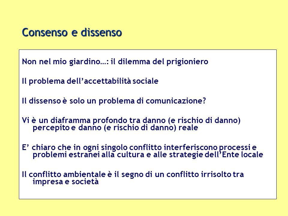 Consenso e dissenso Non nel mio giardino…: il dilemma del prigioniero Il problema dellaccettabilità sociale Il dissenso è solo un problema di comunica