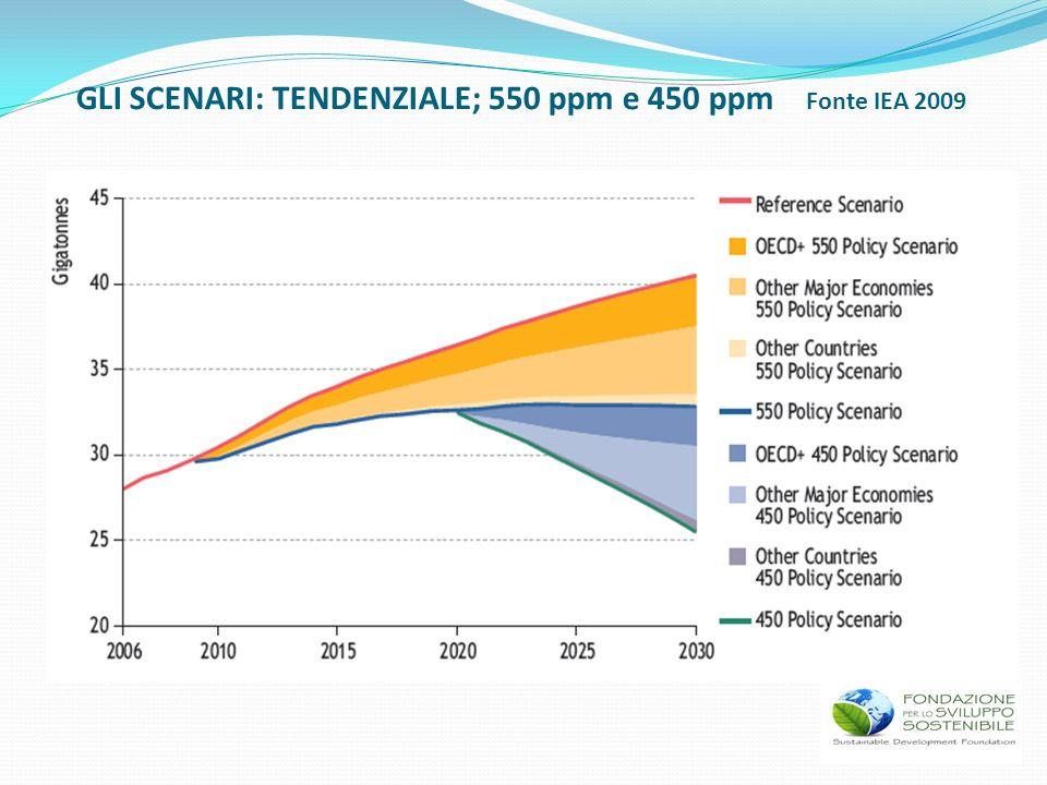 GLI SCENARI: TENDENZIALE; 550 ppm e 450 ppm Fonte IEA 2009