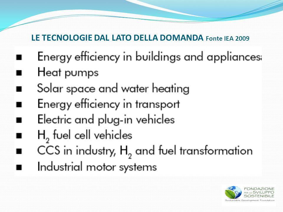 LE TECNOLOGIE DAL LATO DELLA DOMANDA Fonte IEA 2009