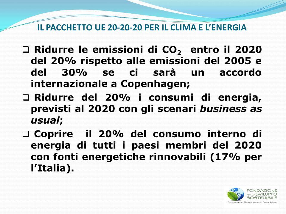 IL PACCHETTO UE 20-20-20 PER IL CLIMA E LENERGIA Ridurre le emissioni di CO 2 entro il 2020 del 20% rispetto alle emissioni del 2005 e del 30% se ci s