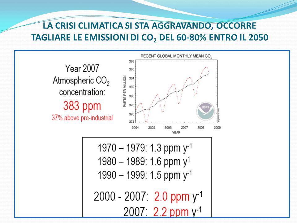 RIDURRE LE EMISSIONI PER MITIGARE LA CRISI CLIMATICA Fonte OECD-IEA 2009