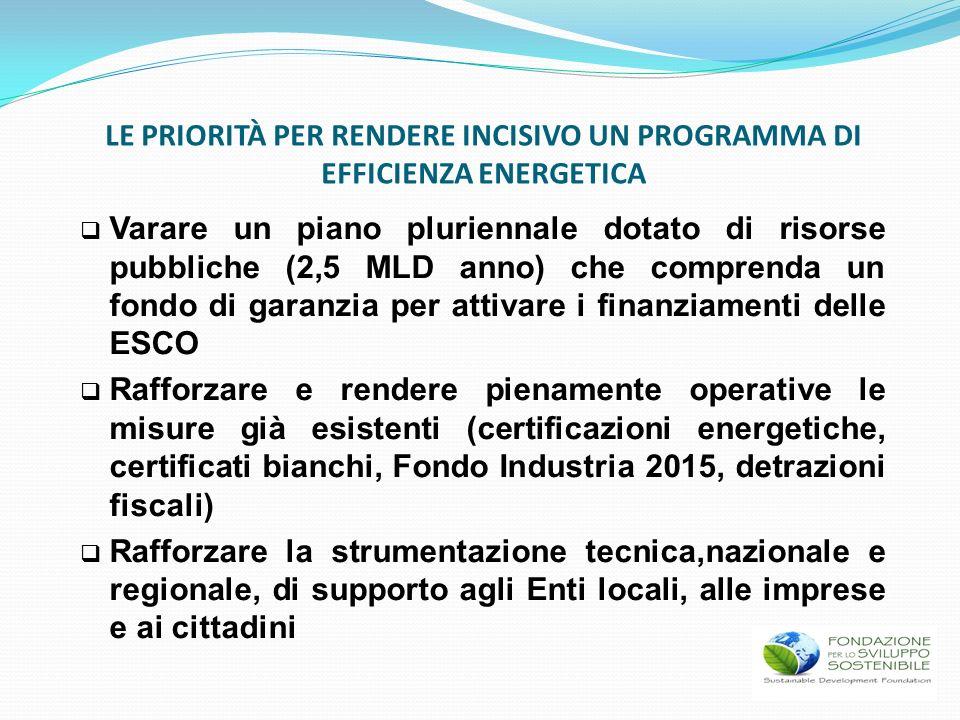 Varare un piano pluriennale dotato di risorse pubbliche (2,5 MLD anno) che comprenda un fondo di garanzia per attivare i finanziamenti delle ESCO Raff