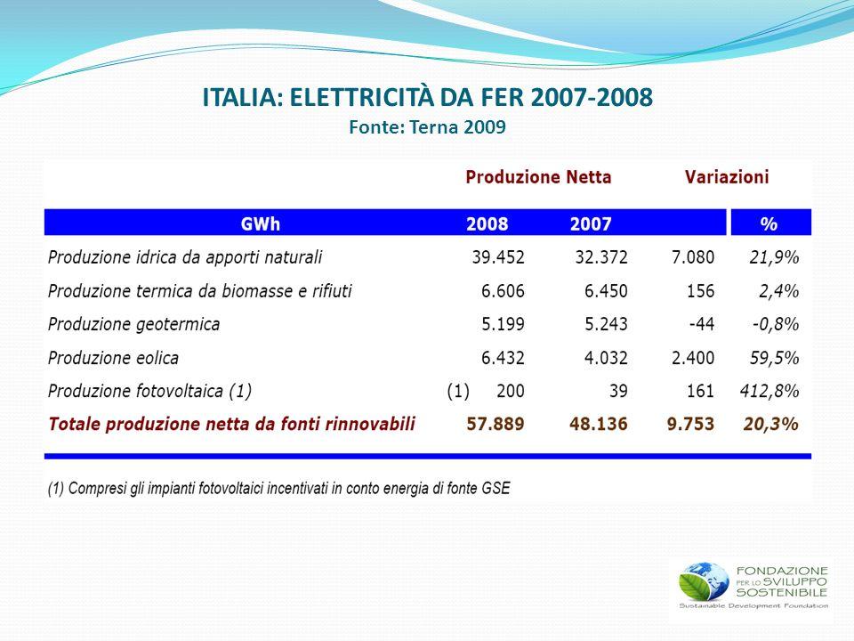 ITALIA: ELETTRICITÀ DA FER 2007-2008 Fonte: Terna 2009