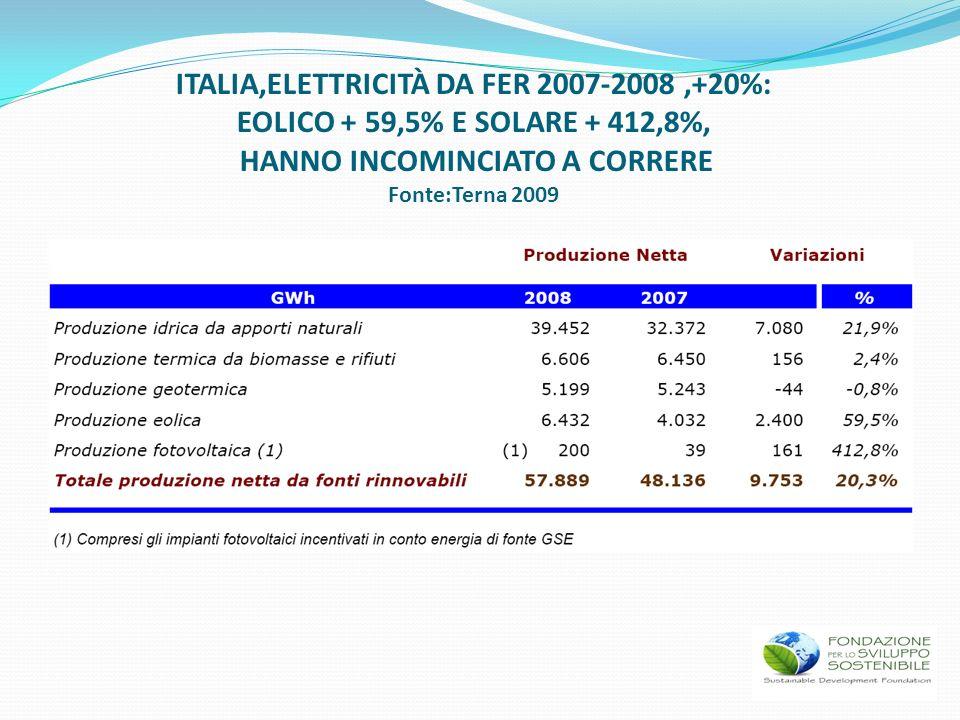 ITALIA,ELETTRICITÀ DA FER 2007-2008,+20%: EOLICO + 59,5% E SOLARE + 412,8%, HANNO INCOMINCIATO A CORRERE Fonte:Terna 2009