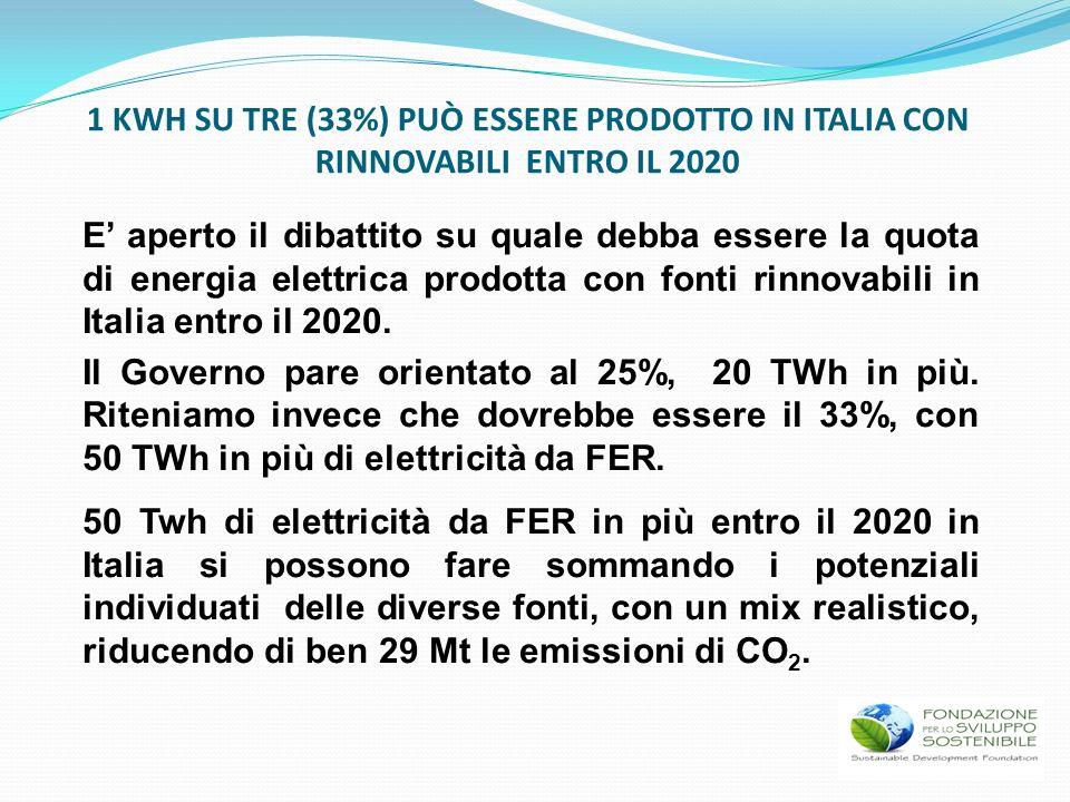 1 KWH SU TRE (33%) PUÒ ESSERE PRODOTTO IN ITALIA CON RINNOVABILI ENTRO IL 2020 E aperto il dibattito su quale debba essere la quota di energia elettri