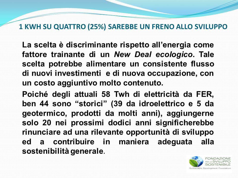 1 KWH SU QUATTRO (25%) SAREBBE UN FRENO ALLO SVILUPPO La scelta è discriminante rispetto allenergia come fattore trainante di un New Deal ecologico. T