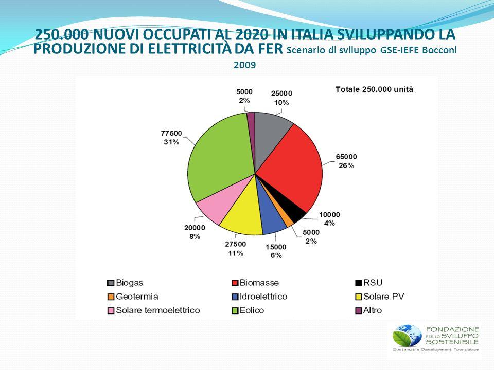 250.000 NUOVI OCCUPATI AL 2020 IN ITALIA SVILUPPANDO LA PRODUZIONE DI ELETTRICITÀ DA FER Scenario di sviluppo GSE-IEFE Bocconi 2009