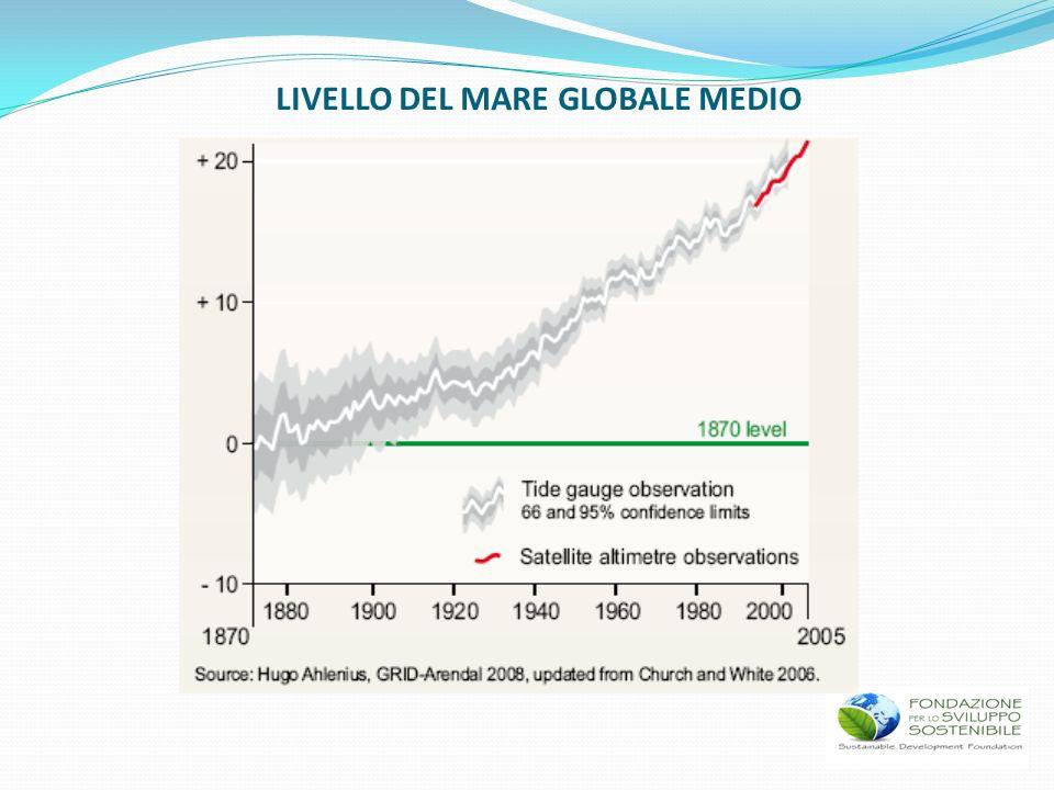 LIVELLO DEL MARE GLOBALE MEDIO