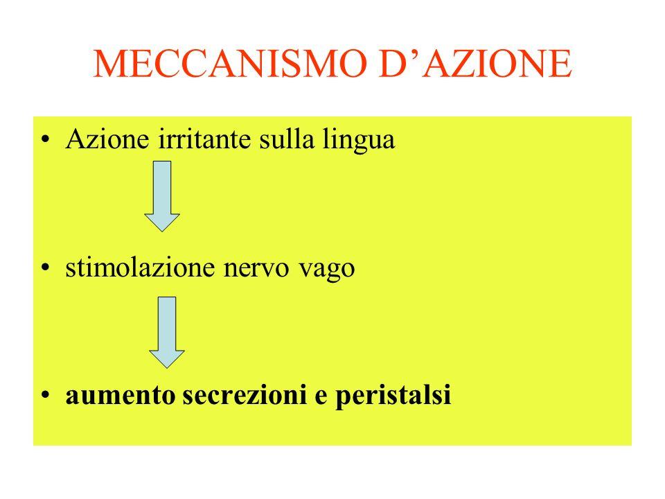 MECCANISMO DAZIONE Azione irritante sulla lingua stimolazione nervo vago aumento secrezioni e peristalsi