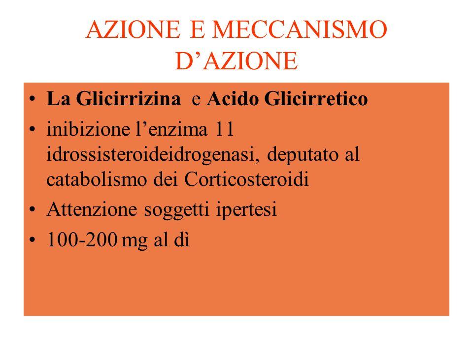 AZIONE E MECCANISMO DAZIONE La Glicirrizina e Acido Glicirretico inibizione lenzima 11 idrossisteroideidrogenasi, deputato al catabolismo dei Corticosteroidi Attenzione soggetti ipertesi 100-200 mg al dì