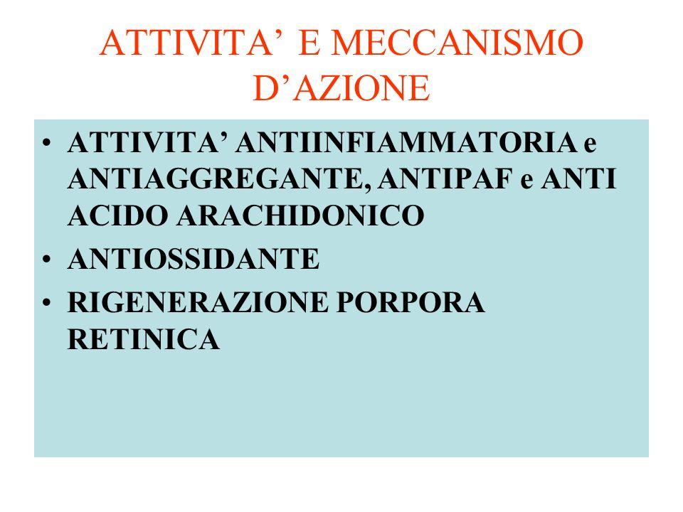 ATTIVITA E MECCANISMO DAZIONE ATTIVITA ANTIINFIAMMATORIA e ANTIAGGREGANTE, ANTIPAF e ANTI ACIDO ARACHIDONICO ANTIOSSIDANTE RIGENERAZIONE PORPORA RETINICA