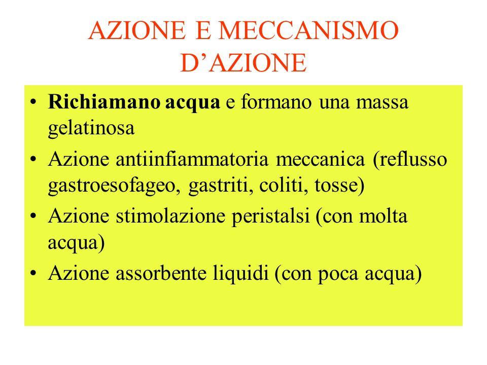 AZIONE E MECCANISMO DAZIONE Richiamano acqua e formano una massa gelatinosa Azione antiinfiammatoria meccanica (reflusso gastroesofageo, gastriti, coliti, tosse) Azione stimolazione peristalsi (con molta acqua) Azione assorbente liquidi (con poca acqua)