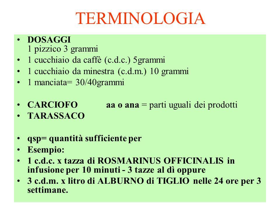 TERMINOLOGIA DOSAGGI 1 pizzico 3 grammi 1 cucchiaio da caffè (c.d.c.) 5grammi 1 cucchiaio da minestra (c.d.m.) 10 grammi 1 manciata= 30/40grammi CARCIOFO aa o ana = parti uguali dei prodotti TARASSACO qsp= quantità sufficiente per Esempio: 1 c.d.c.