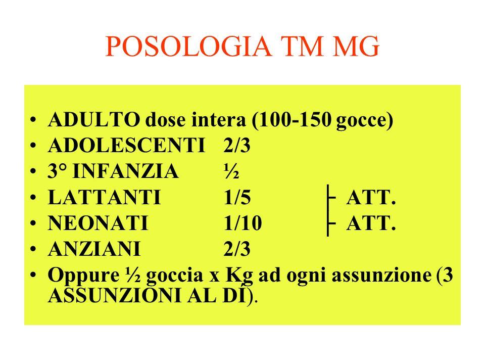 POSOLOGIA TM MG ADULTO dose intera (100-150 gocce) ADOLESCENTI2/3 3° INFANZIA½ LATTANTI1/5 ATT.