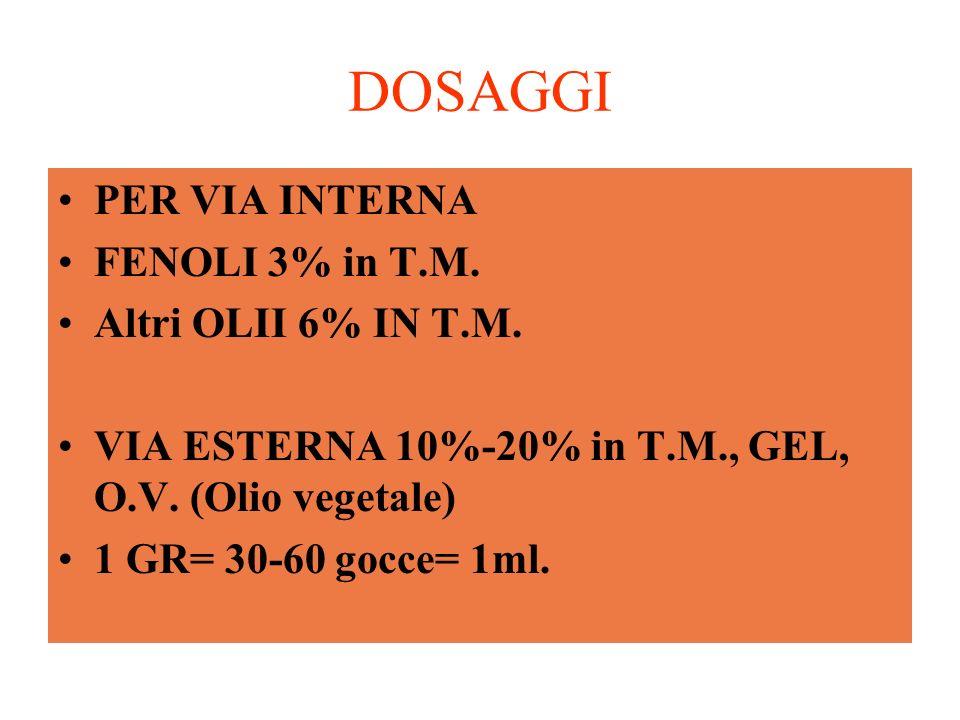 DOSAGGI PER VIA INTERNA FENOLI 3% in T.M.Altri OLII 6% IN T.M.
