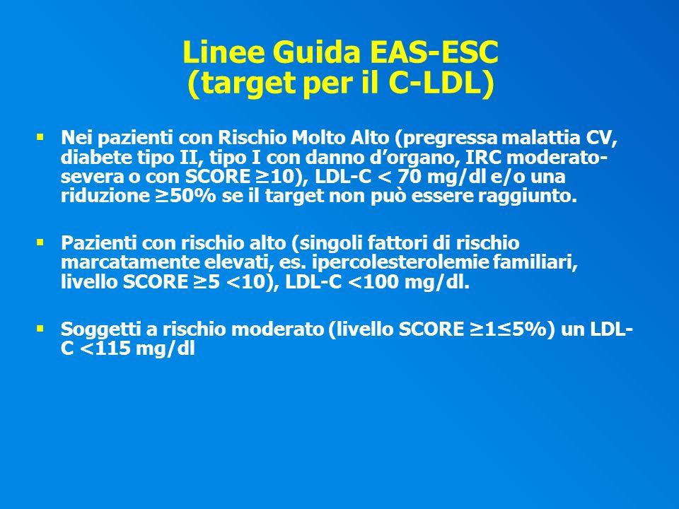 Linee Guida EAS-ESC (target per il C-LDL) Nei pazienti con Rischio Molto Alto (pregressa malattia CV, diabete tipo II, tipo I con danno dorgano, IRC m