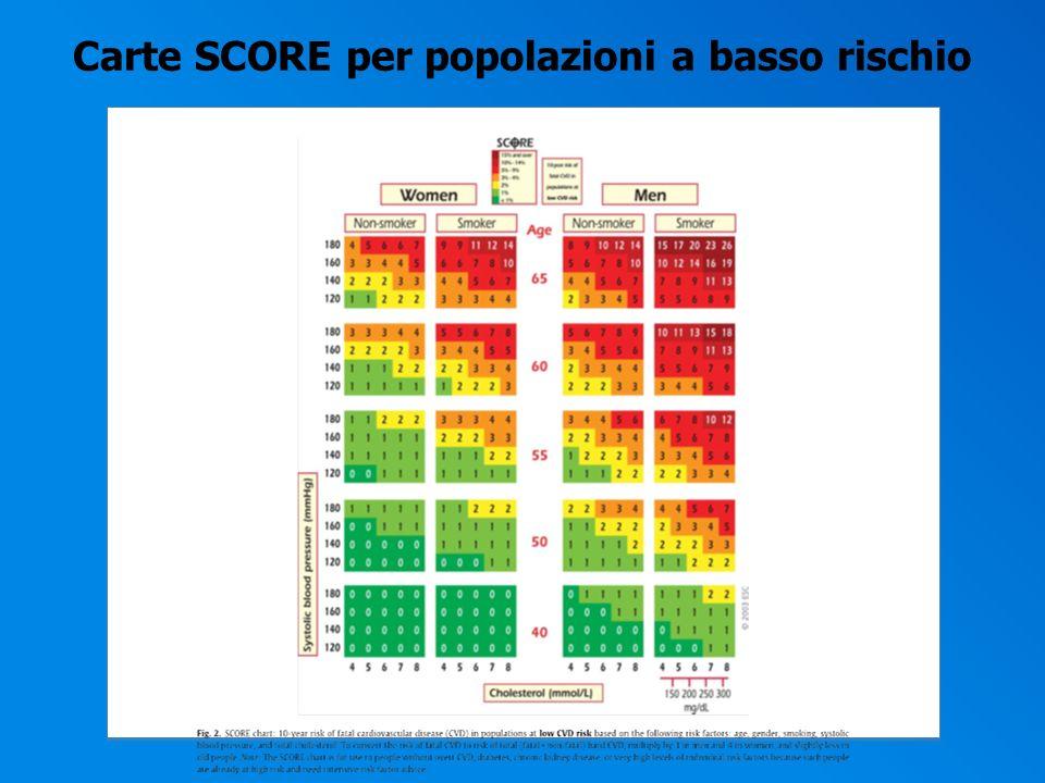 Carte SCORE per popolazioni a basso rischio