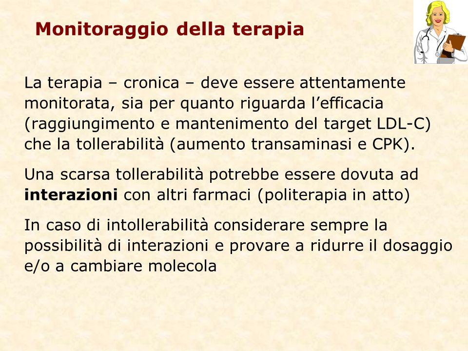 Monitoraggio della terapia La terapia – cronica – deve essere attentamente monitorata, sia per quanto riguarda lefficacia (raggiungimento e mantenimen