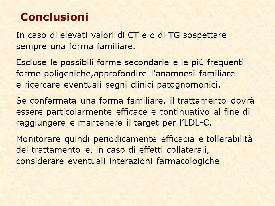 Conclusioni In caso di elevati valori di CT e o di TG sospettare sempre una forma familiare. Escluse le possibili forme secondarie e le più frequenti