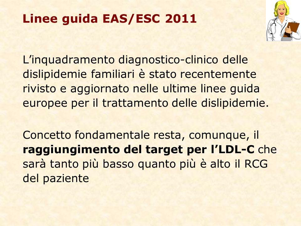 Linee guida EAS/ESC 2011 Linquadramento diagnostico-clinico delle dislipidemie familiari è stato recentemente rivisto e aggiornato nelle ultime linee