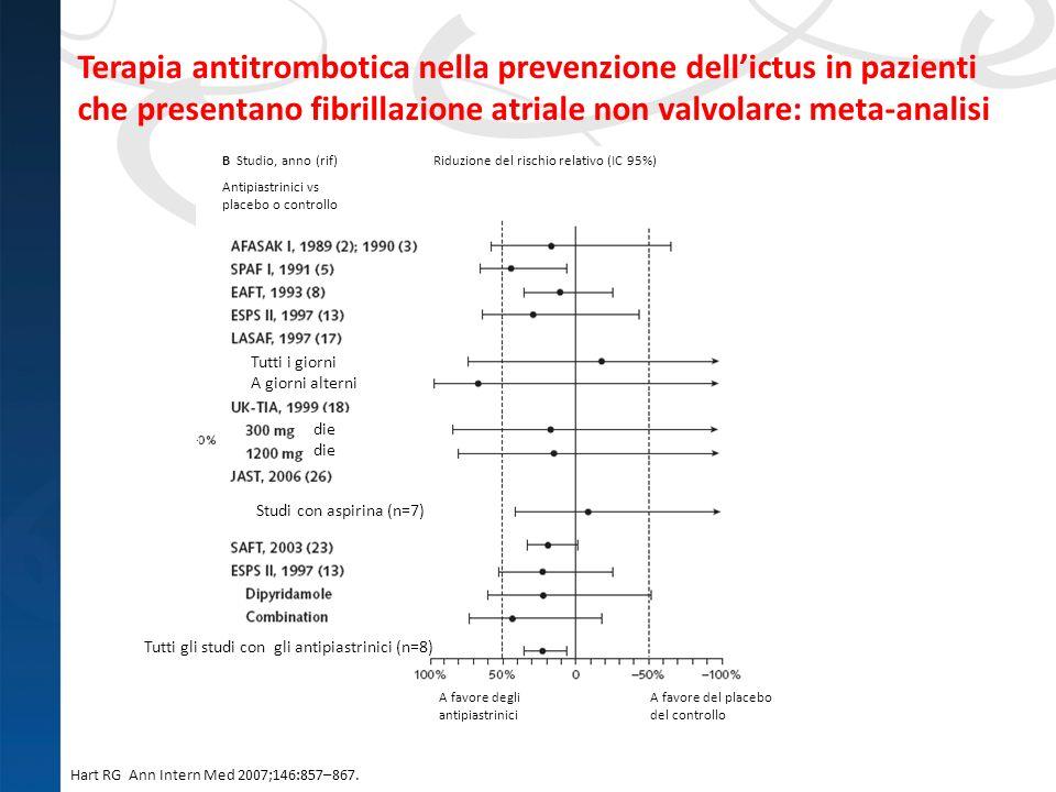 Hart RG Ann Intern Med 2007;146:857–867. B Studio, anno (rif)Riduzione del rischio relativo (IC 95%) Antipiastrinici vs placebo o controllo Studi con