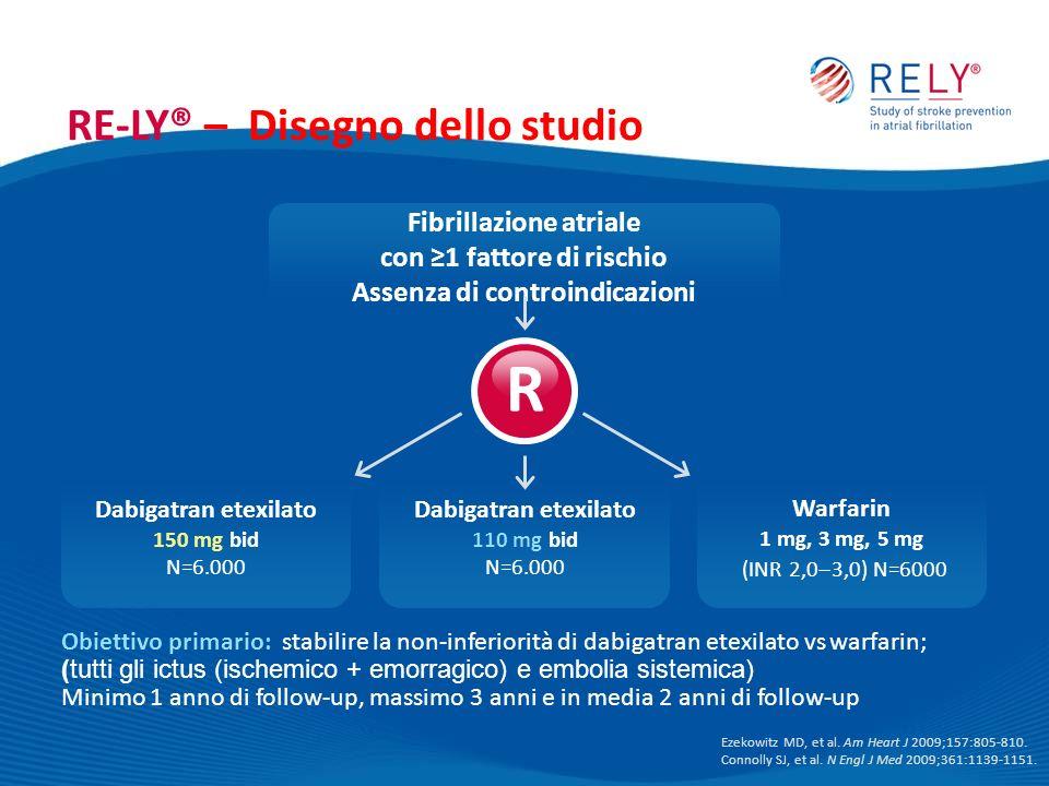 Dabigatran etexilato 150 mg bid N=6.000 Fibrillazione atriale con 1 fattore di rischio Assenza di controindicazioni RE-LY® – Disegno dello studio R Ob