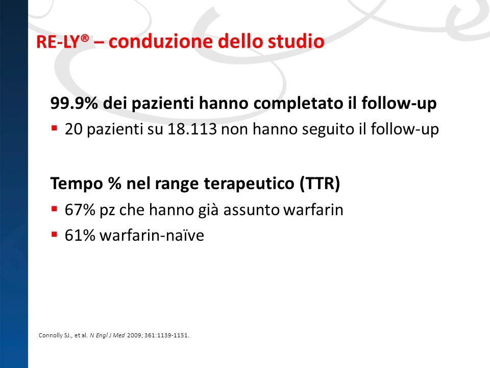 RE-LY® – conduzione dello studio 99.9% dei pazienti hanno completato il follow-up 20 pazienti su 18.113 non hanno seguito il follow-up Tempo % nel ran