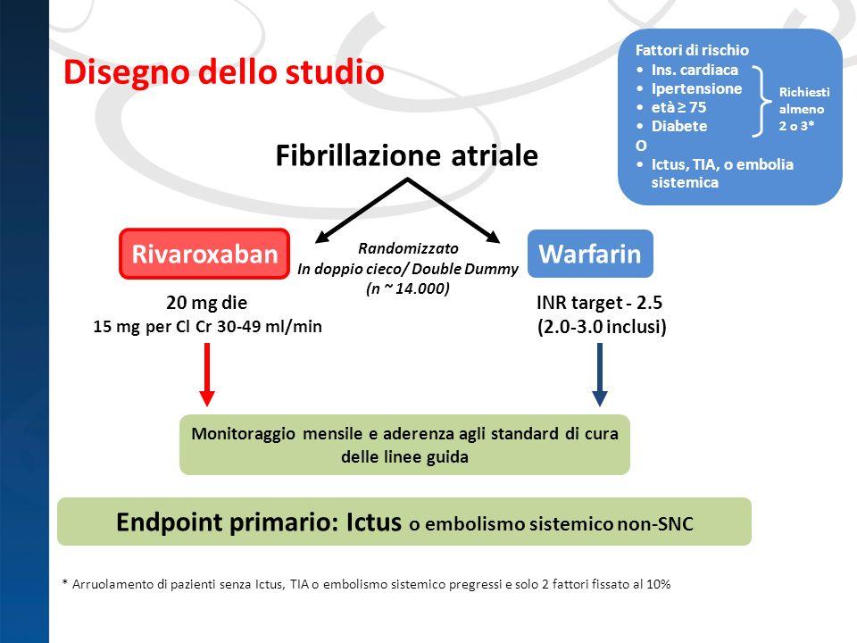 Rivaroxaban Warfarin Endpoint primario: Ictus o embolismo sistemico non-SNC INR target - 2.5 (2.0-3.0 inclusi) 20 mg die 15 mg per Cl Cr 30-49 ml/min