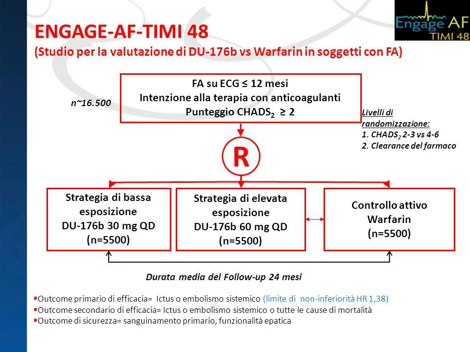 ENGAGE-AF-TIMI 48 (Studio per la valutazione di DU-176b vs Warfarin in soggetti con FA) Outcome primario di efficacia= Ictus o embolismo sistemico (li