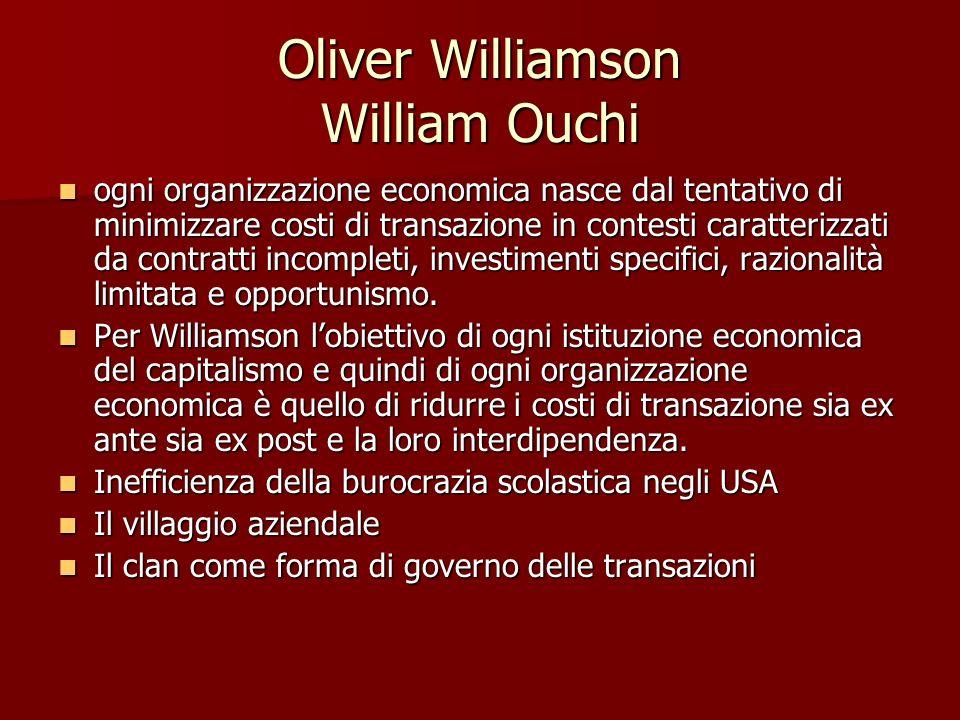 Oliver Williamson William Ouchi ogni organizzazione economica nasce dal tentativo di minimizzare costi di transazione in contesti caratterizzati da contratti incompleti, investimenti specifici, razionalità limitata e opportunismo.