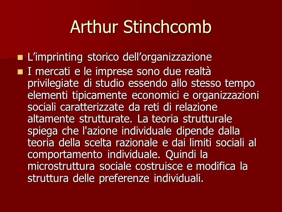 Arthur Stinchcomb Limprinting storico dellorganizzazione Limprinting storico dellorganizzazione I mercati e le imprese sono due realtà privilegiate di studio essendo allo stesso tempo elementi tipicamente economici e organizzazioni sociali caratterizzate da reti di relazione altamente strutturate.