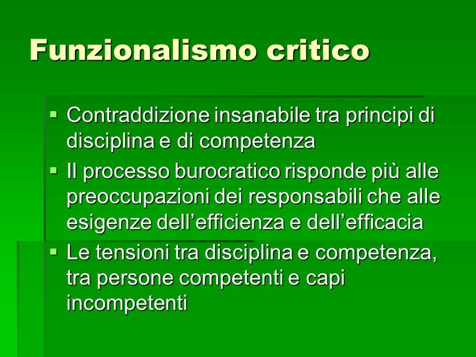 Funzionalismo critico Contraddizione insanabile tra principi di disciplina e di competenza Contraddizione insanabile tra principi di disciplina e di c