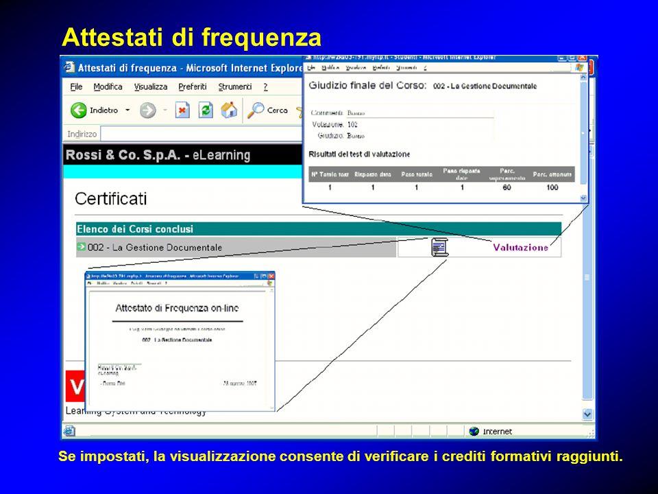 Visualizzazione e stampa del certificato Attestati di frequenza Se impostati, la visualizzazione consente di verificare i crediti formativi raggiunti.