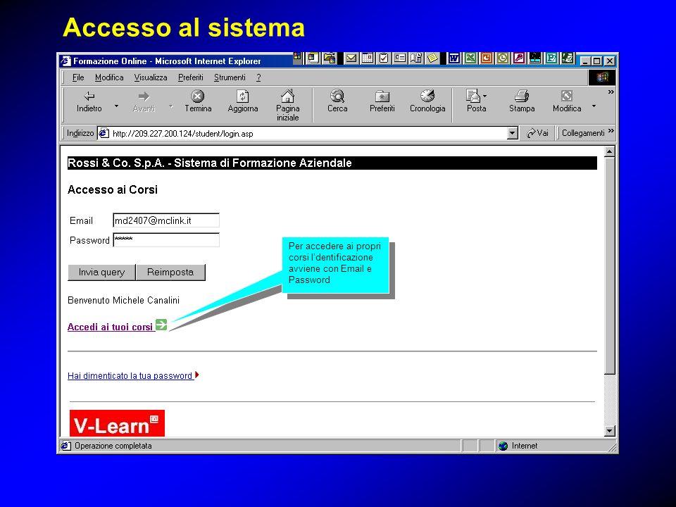 Per accedere ai propri corsi ldentificazione avviene con Email e Password Accesso al sistema