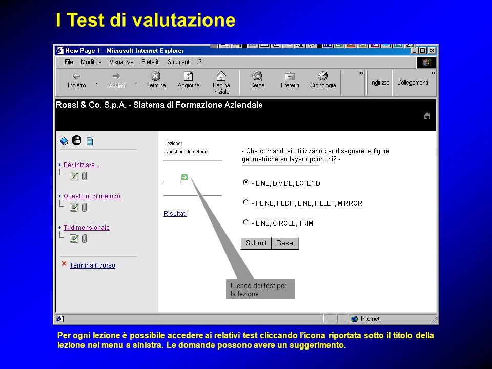 Elenco dei test per la lezione I Test di valutazione Per ogni lezione è possibile accedere ai relativi test cliccando licona riportata sotto il titolo della lezione nel menu a sinistra.