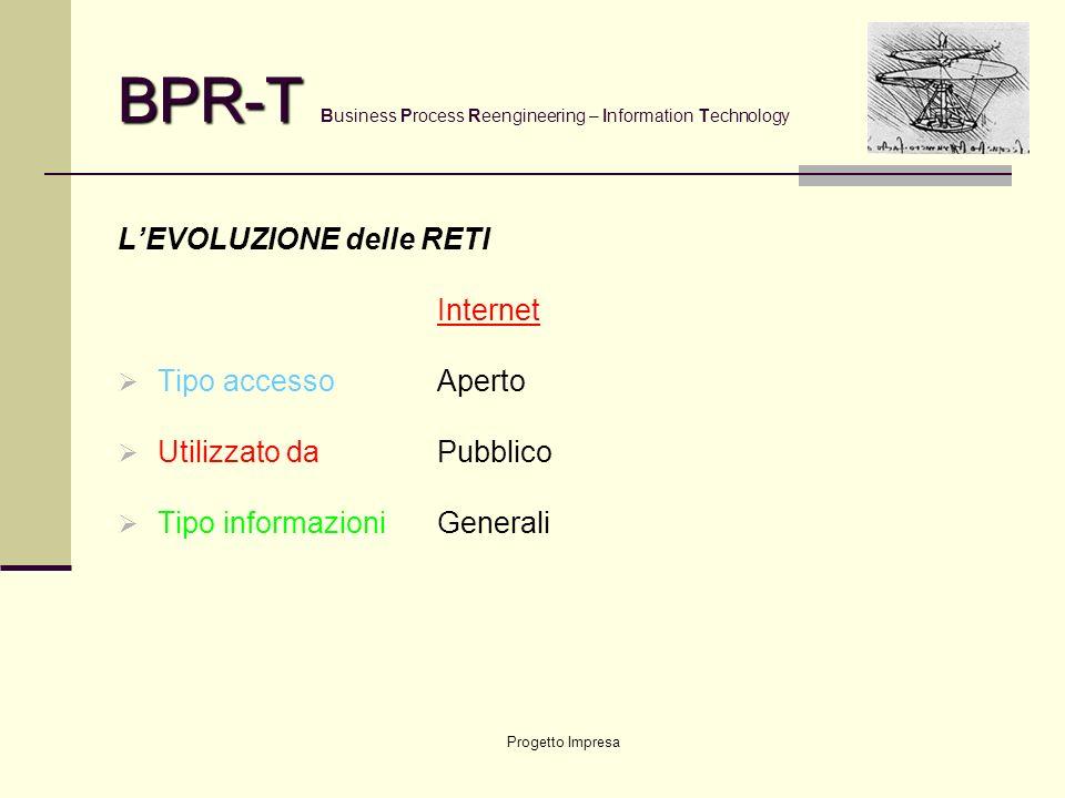 Progetto Impresa BPR-T BPR-T Business Process Reengineering – Information Technology … prestare attenzione alla: Sicurezza per proteggere le informazi